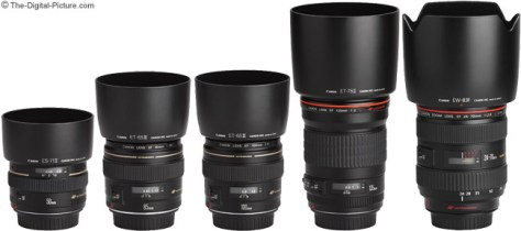 Canon EF 50mm f/1.4 USM Lens Comparison with Hoods
