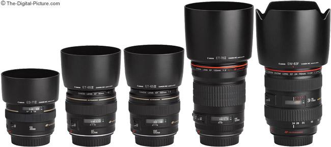 Canon lens rental