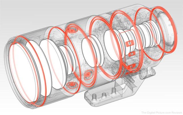 Sony FE 70 200mm f/2.8 GM OSS Lens - Weather Sealing