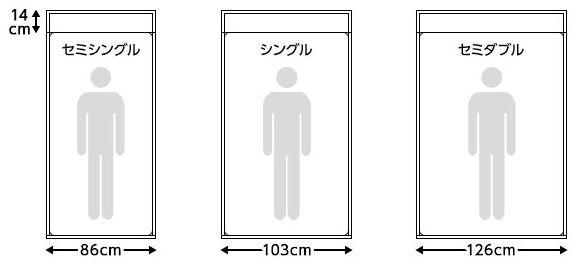 ベッドのサイズ表