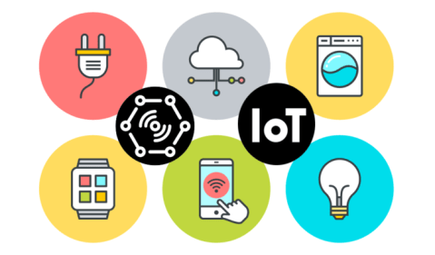 Image result for iot devices icon