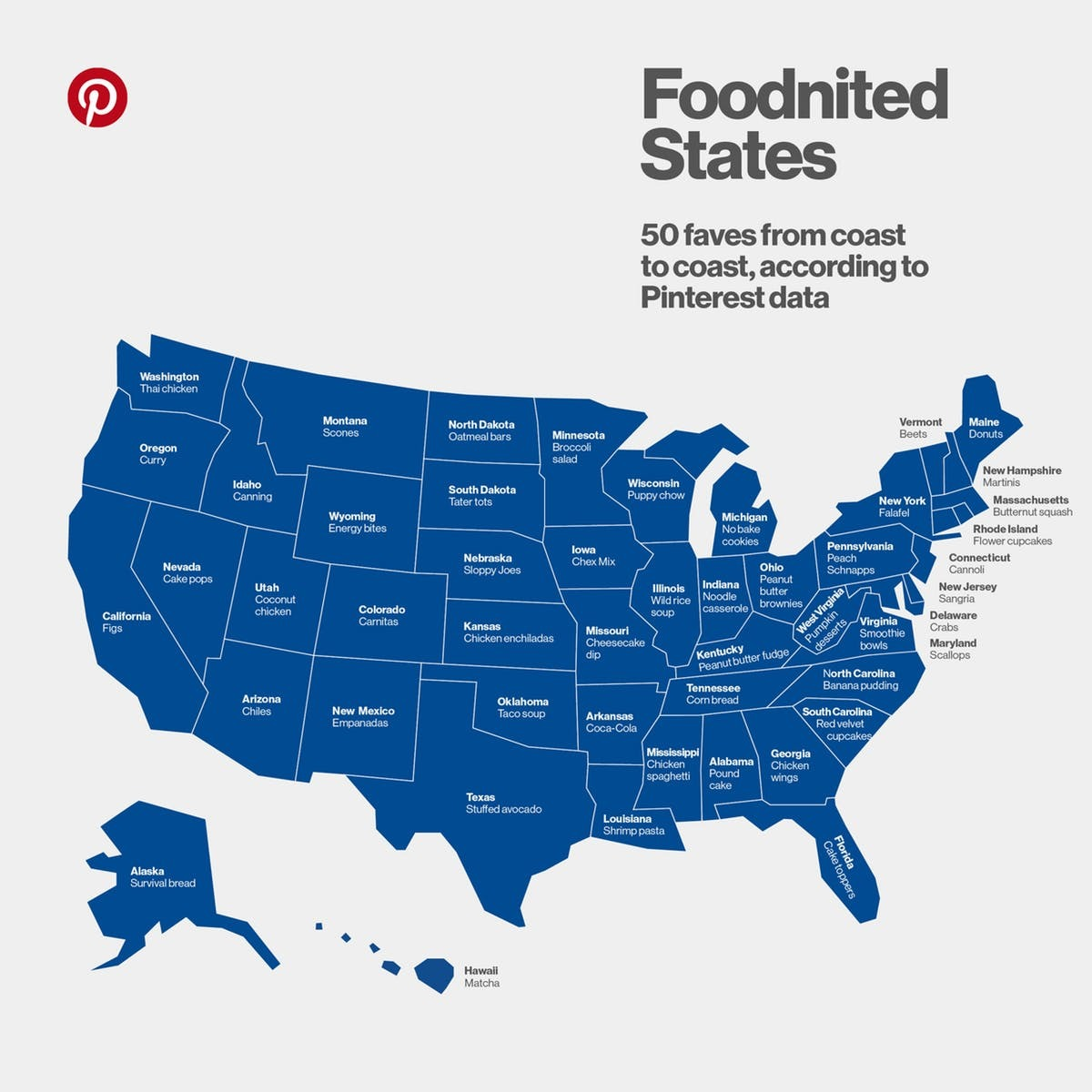 This Map Shows The Most Popular Food In Every State