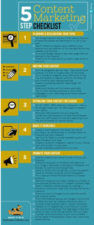 infographic: 5 Step Content Marketing Checklist, Toby Elwin, Get Control, social media infographics