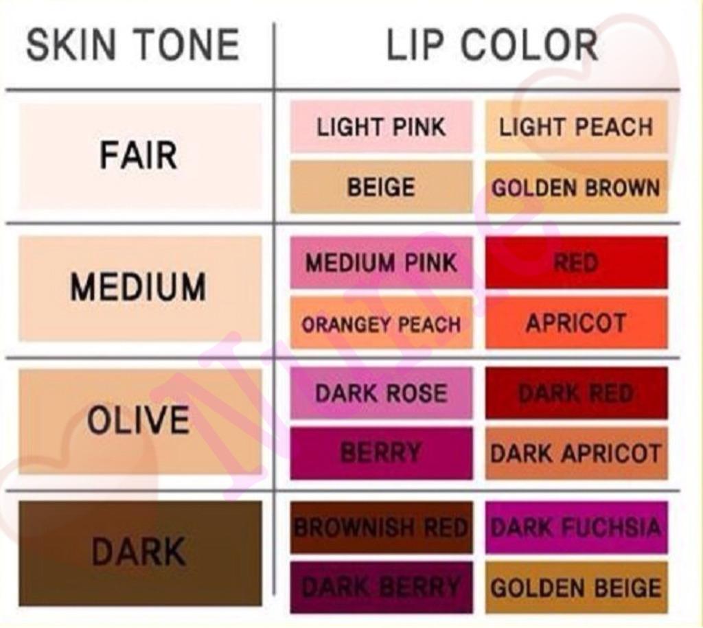 What Makeup Suits Me Best Quiz Saubhaya Makeup