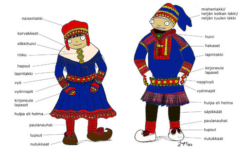 Each Gakti Has Symbols And Shows The Material Status Of An Individual It What Family Region You Belong To Because A Different Pattern