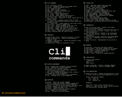 common linux commands