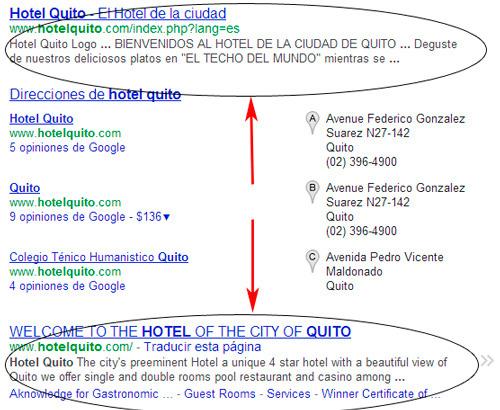 resultado dublicado en Google