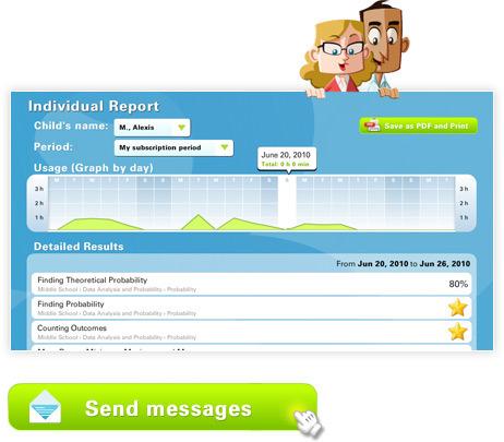 Individual report screenshot