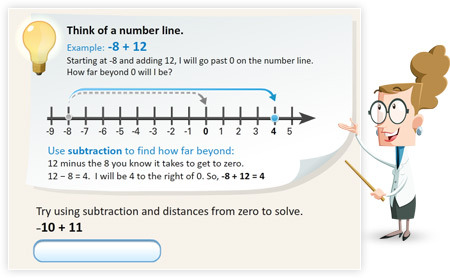 Example with a number line screenshot