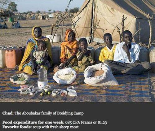 Familie im Tschad