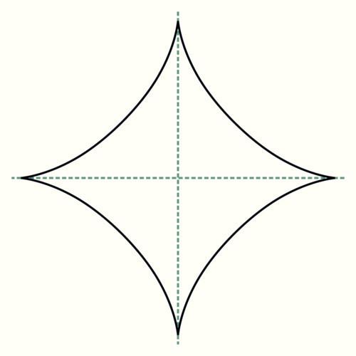 astroid p=⅔