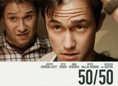 Resultado de imagem para filme 50/50