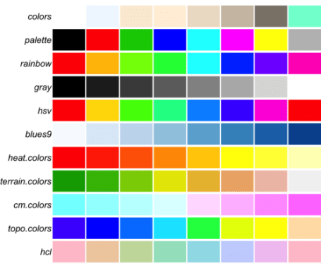 Some Palettes Can Have Many More Colours This Image Is Only An Illustration Of Their Structure