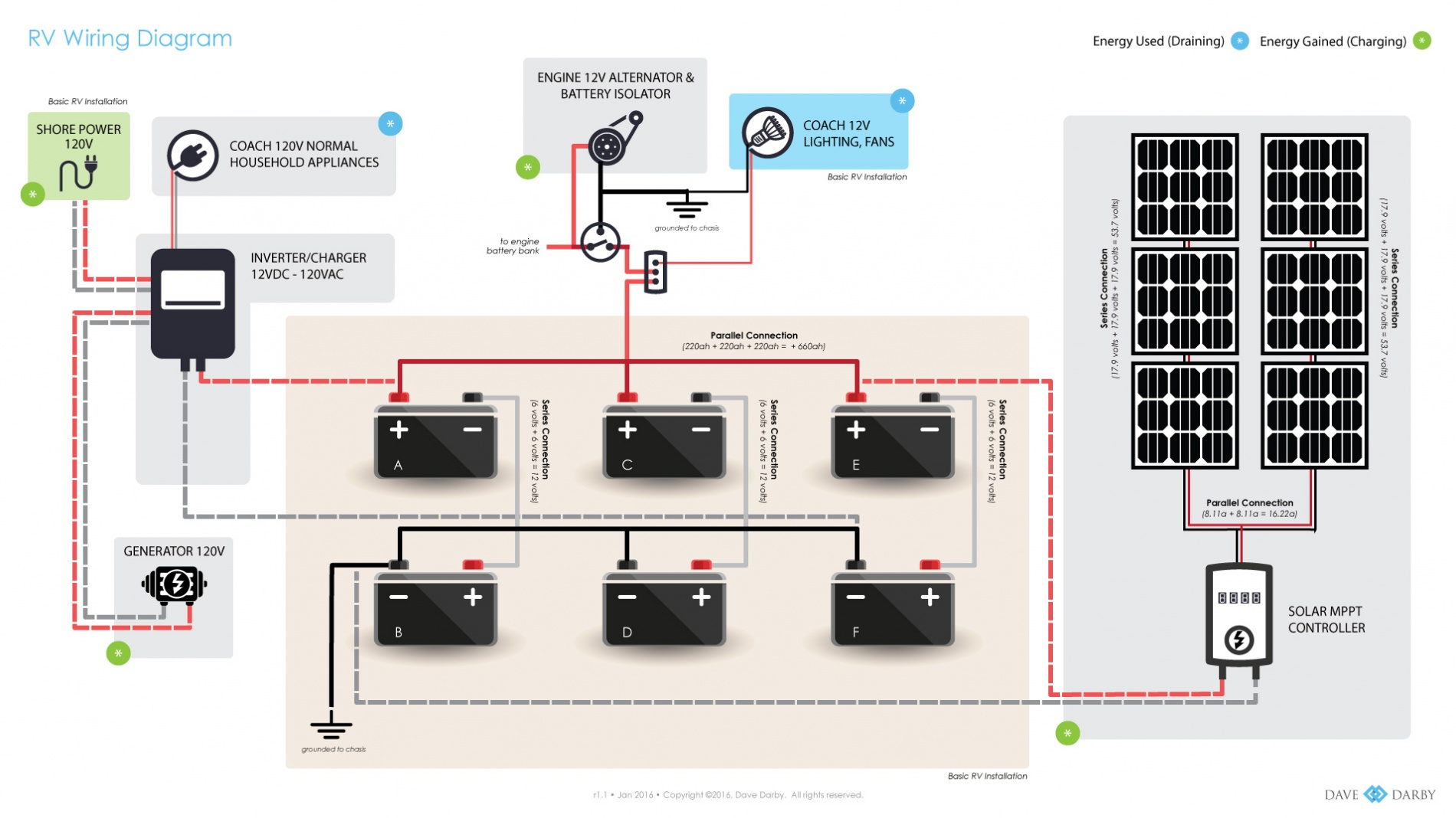 rv solar wiring diagram series parallel?resize=665%2C374 wiring diagram for this mobile off grid solar power system backwoods solar com for wiring diagrams at crackthecode.co