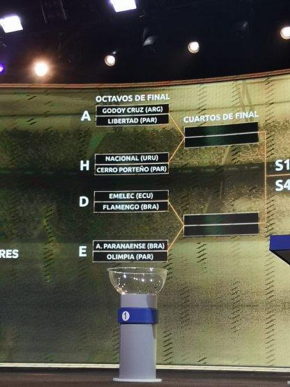 ¿A que no saben qué salió en el simulacro del sorteo de la Copa Libertadores?