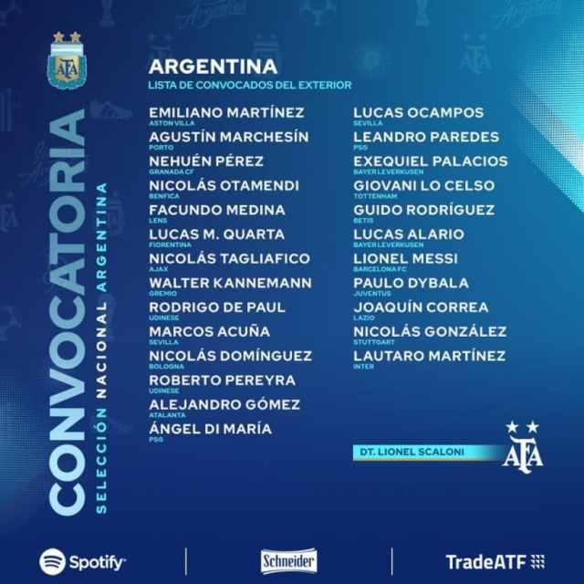 Con Di María y sin Agüero: los convocados del exterior para la Selección Argentina
