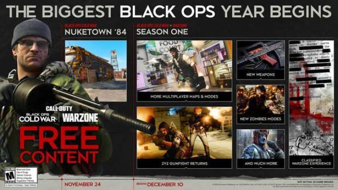 Roadmap de nuevo contenido para Call of Duty: Warzone.