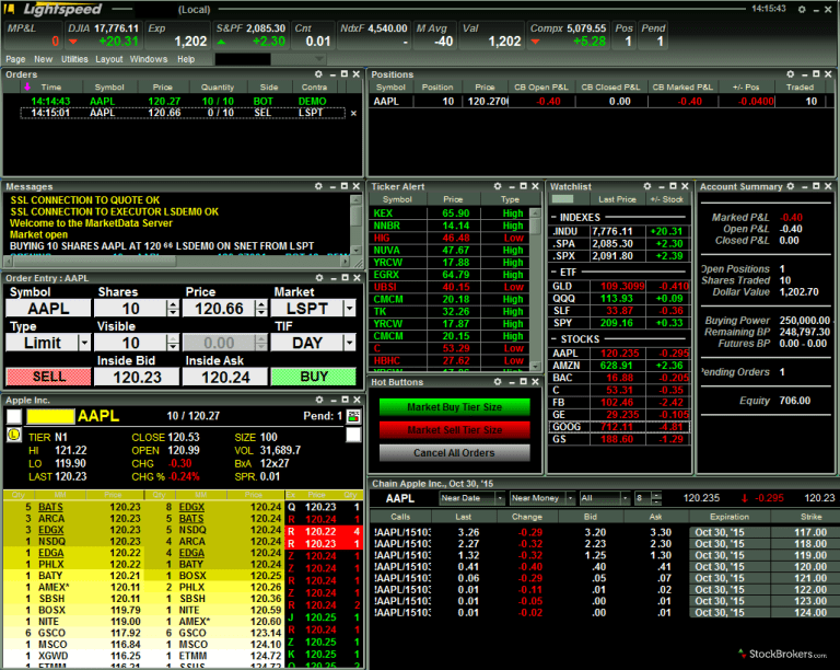 The Best Tools and Software For Day Trading - Warrior Trading