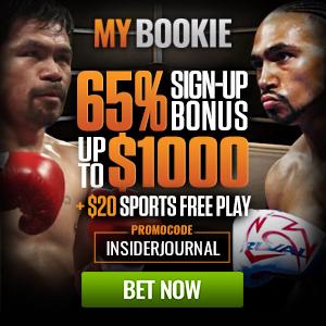Pacquiao Thurman Boxing Betting Odds