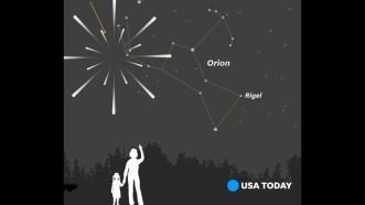Look up! The Orionid meteor shower peaks this weekend | wfaa.com