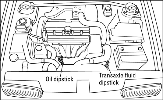 Finding the transmission dipstick on a transverse engine.