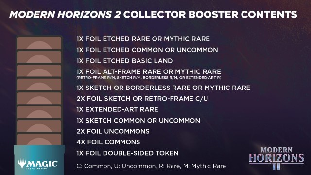 MH2 Collector Booster breakdown