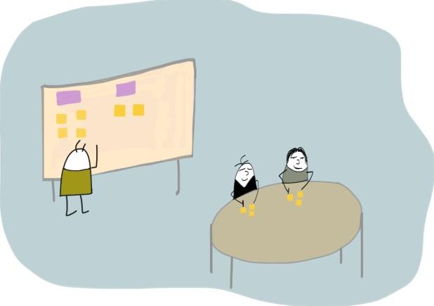 Atelier de créativité : la technique du diagramme des affinités