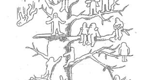 arbre à personnages