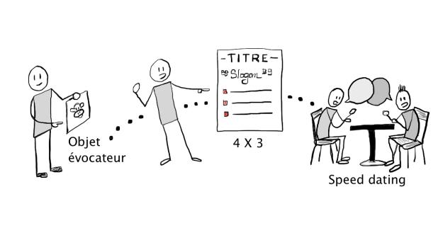 animation réunion