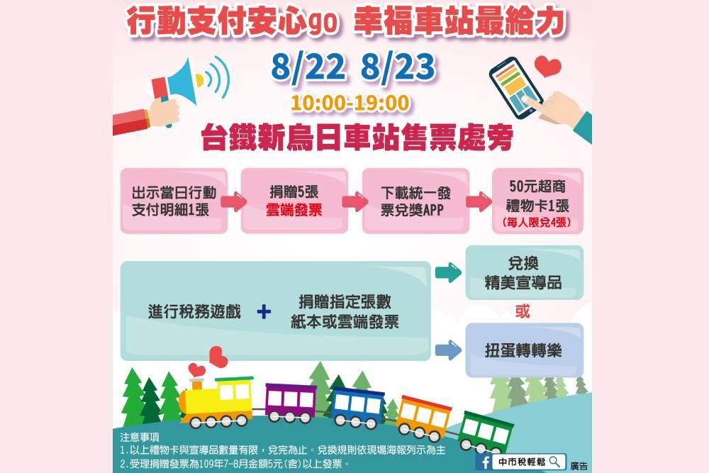 交通部臺灣鐵路管理局 相關報導 - Yahoo奇摩新聞
