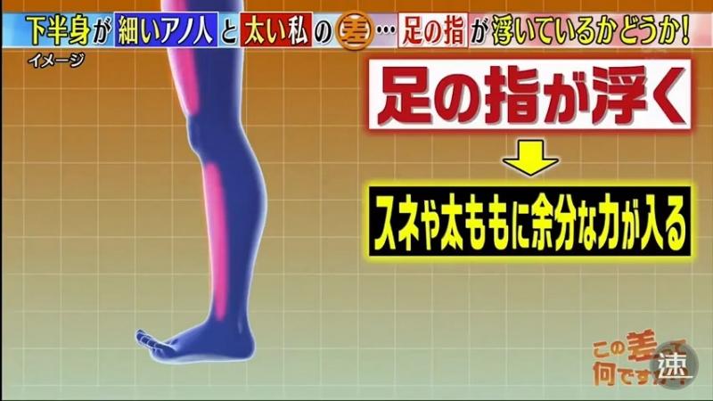 腳趾離地會讓雙腳變粗!日綜節目公開 2星期減2cm 運動膠布瘦腿法教學! - Yahoo奇摩時尚美妝