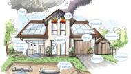 Auch eine Hausratsversicherung kann angebracht sein.