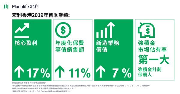 投資平臺 各顃保險 強積金 - HK 88DB.com