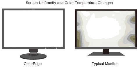 technologie uniformisation de la dalle DUE écran graphique eizo coloredge cs2420