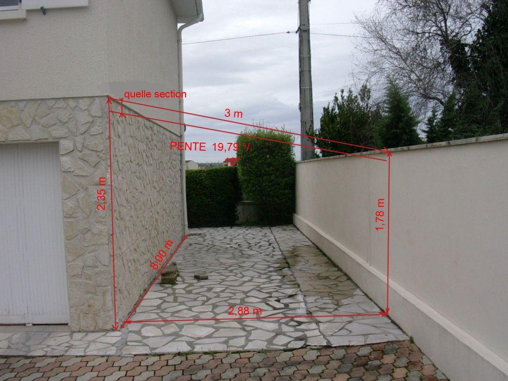 Construction D Un Appenti 10 Messages