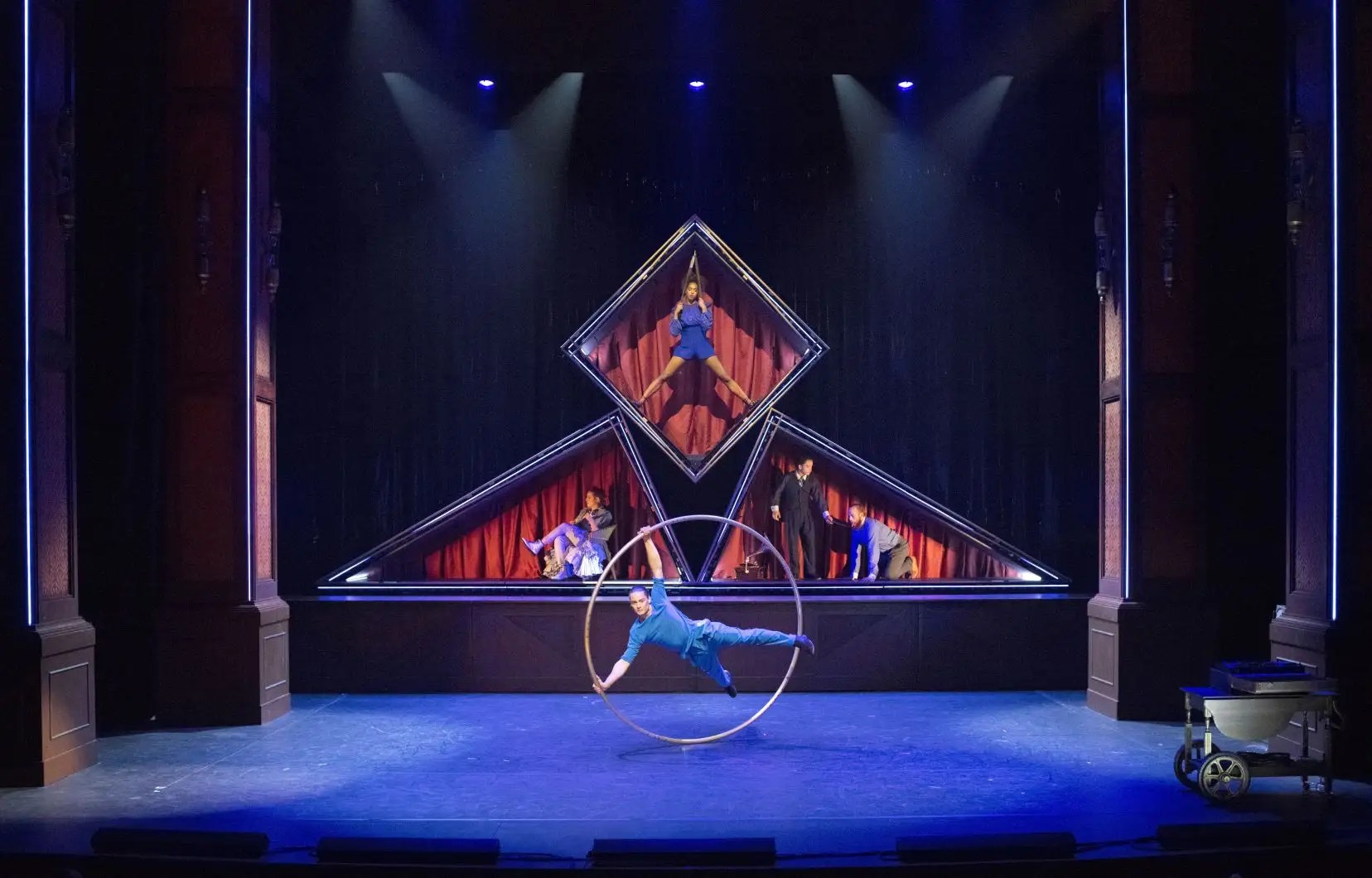 Québec verse 2,2millions au cirque Éloize