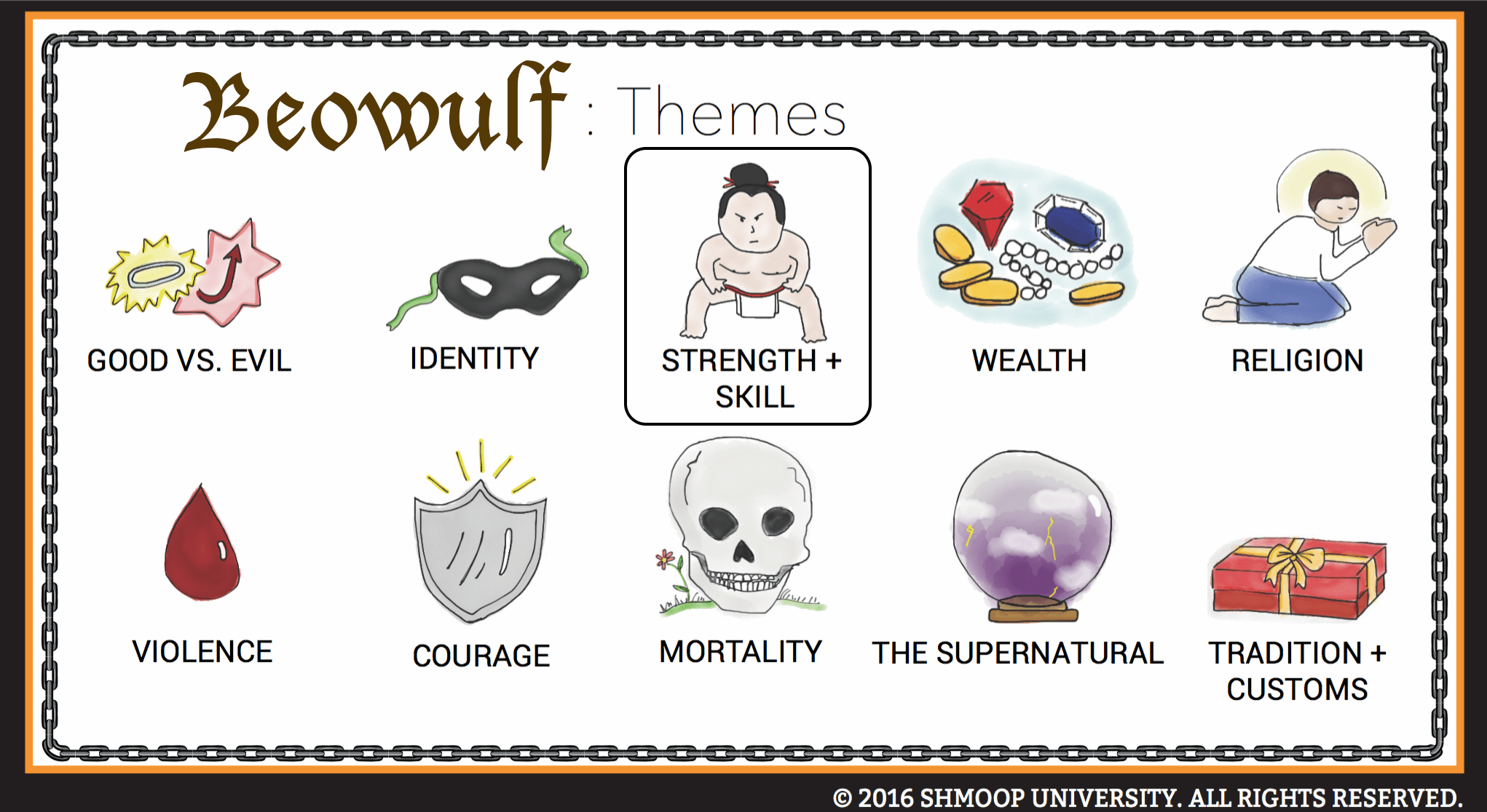 Beowulf Theme Of Strength And Skill