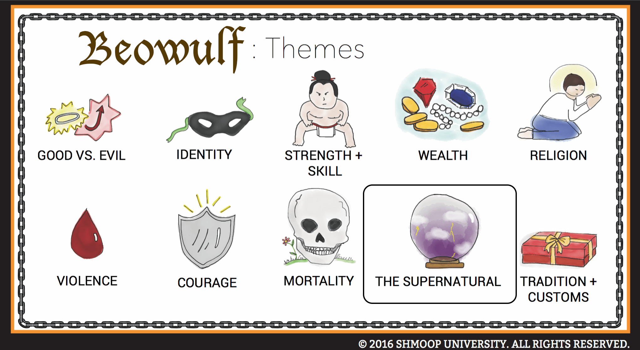 Beowulf Theme Of The Supernatural
