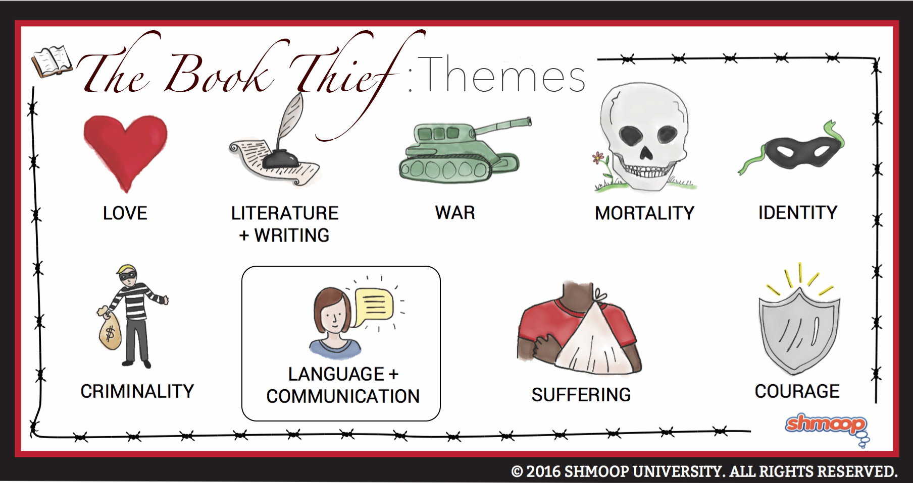 The Book Thief Theme Of Language And Communication