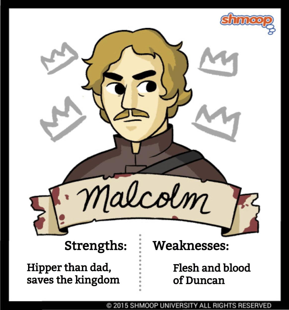 Malcolm In Macbeth