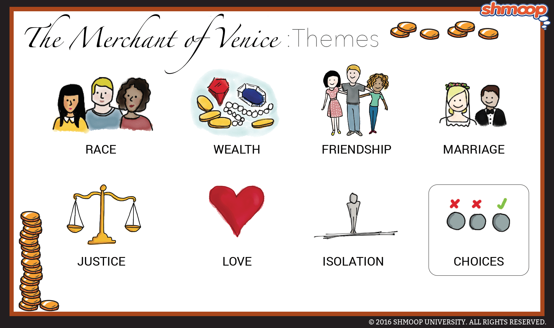 The Merchant Of Venice Theme Of Choices