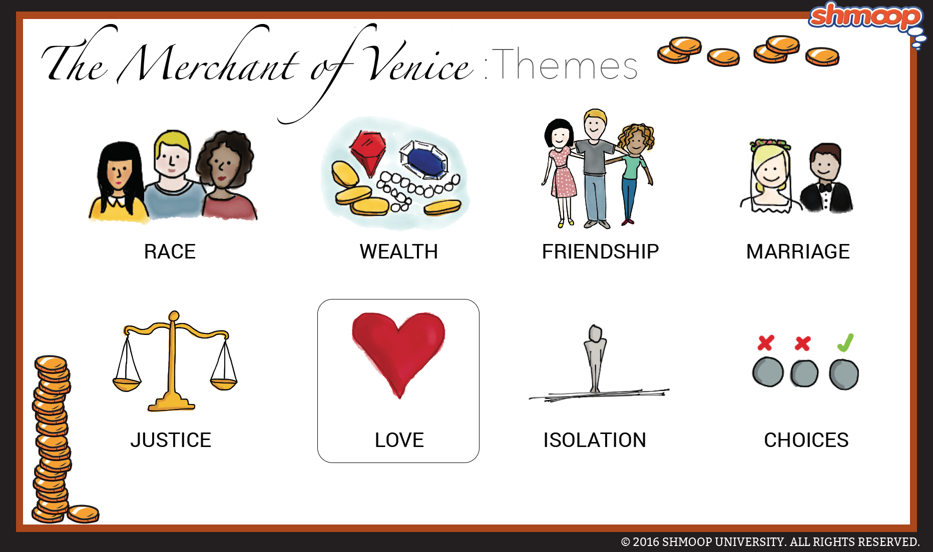 The Merchant Of Venice Theme Of Love