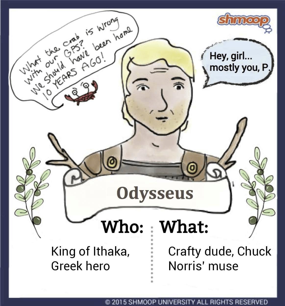 Plot Summary In The Odyssey