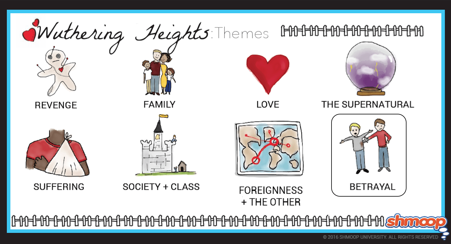 Wuthering Heights Theme Of Betrayal