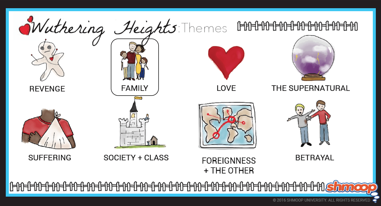 Wuthering Heights Theme Of Family