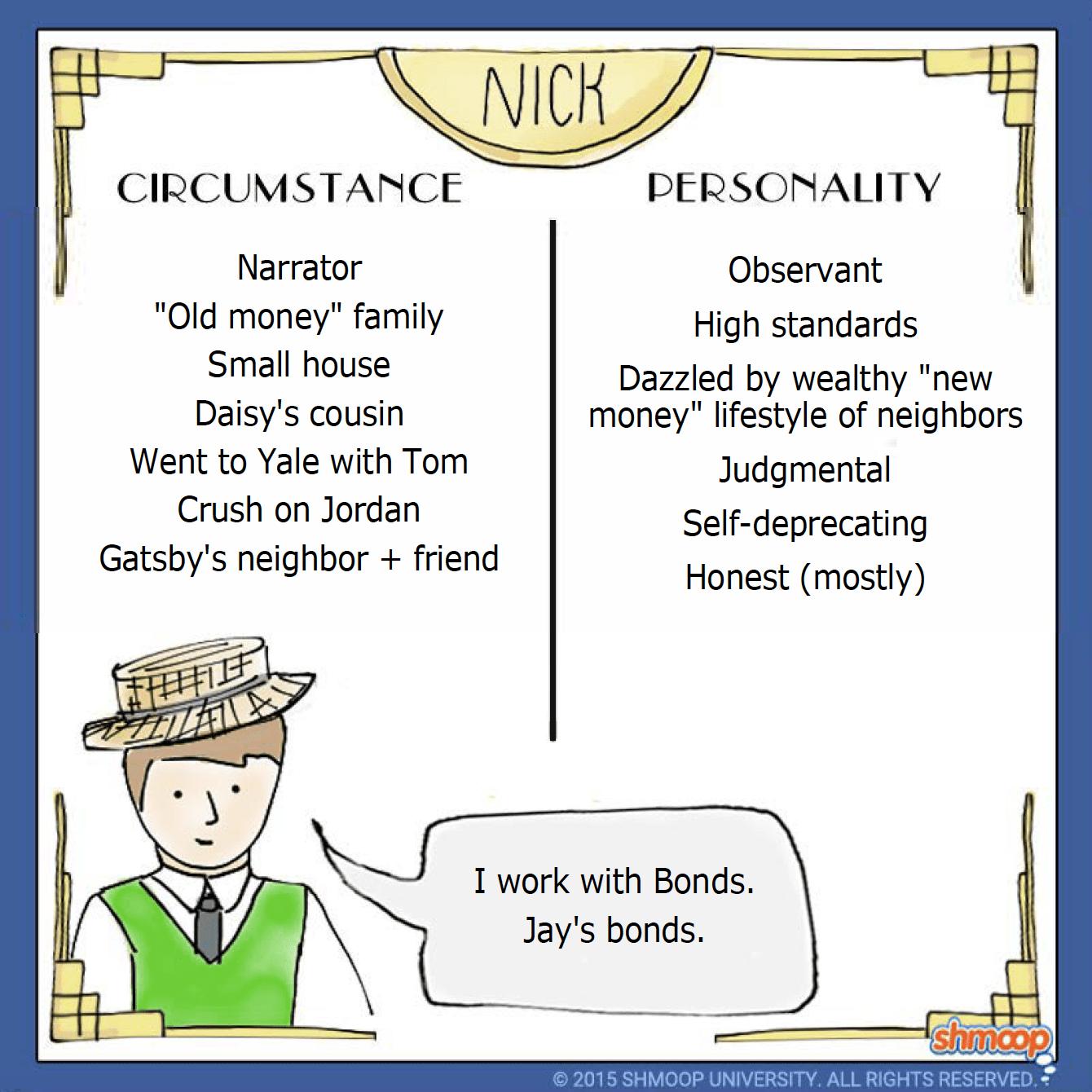 Characterysis Chart