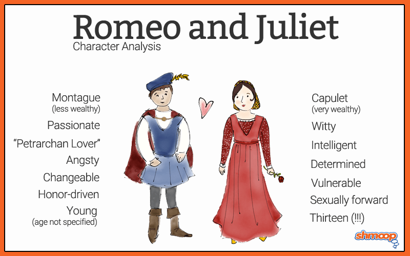 Image Result For Romeo And Juliet Act Scene Short Summary