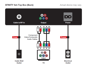 Cable Tv Connection Diagram, Cable, Free Engine Image For User Manual Download