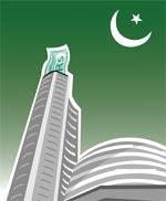 Sharia Index