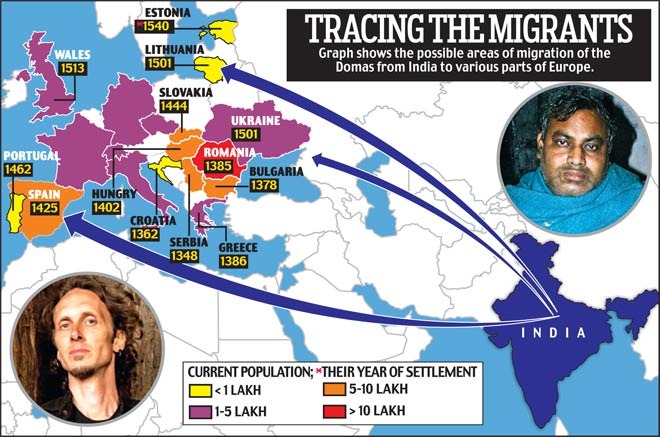 Migration Of Gypsies from India.Image.jpg